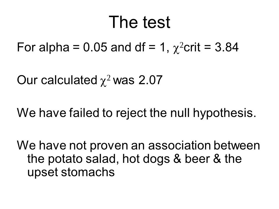 The test For alpha = 0.05 and df = 1,  2 crit = 3.84 Our calculated  2 was 2.07 We have failed to reject the null hypothesis.