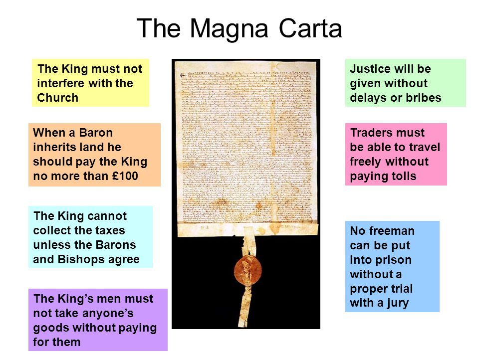 The Magna Carta The King must not interfere with the Church When a Baron inherits land he should pay the King no more than £100 The King cannot collec