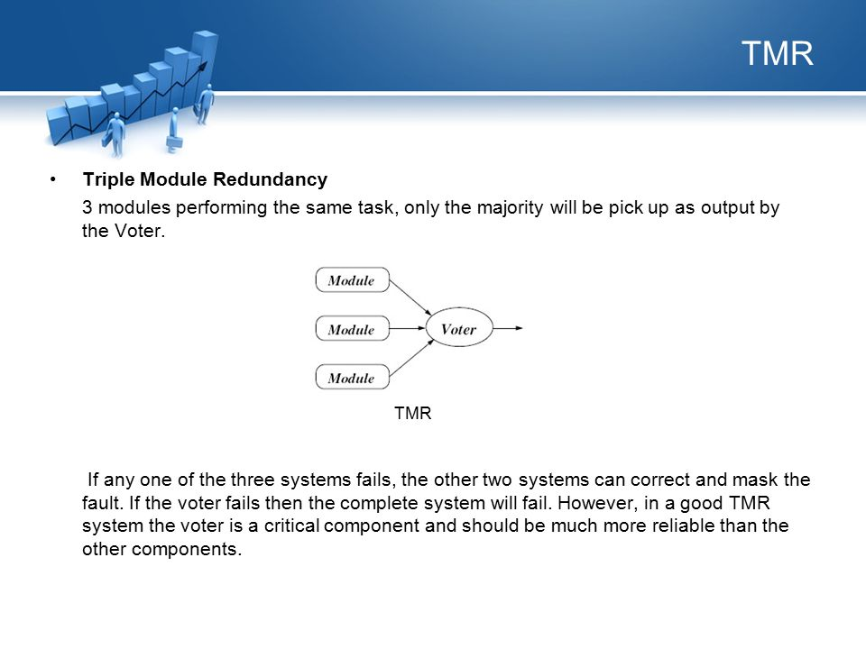 TMR Triple Module Redundancy 3 modules performing the same task, only the majority will be pick up as output by the Voter. If any one of the three sys