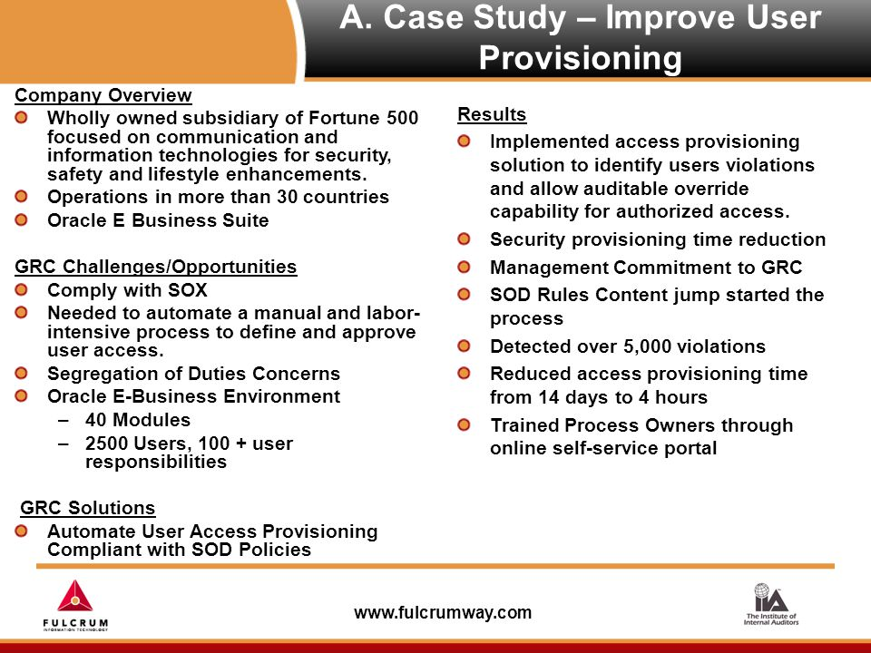 www.fulcrumway.com A. Case Study – Improve User Provisioning Company Overview Wholly owned subsidiary of Fortune 500 focused on communication and info