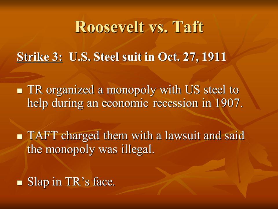 Roosevelt vs. Taft Strike 3: U.S. Steel suit in Oct.