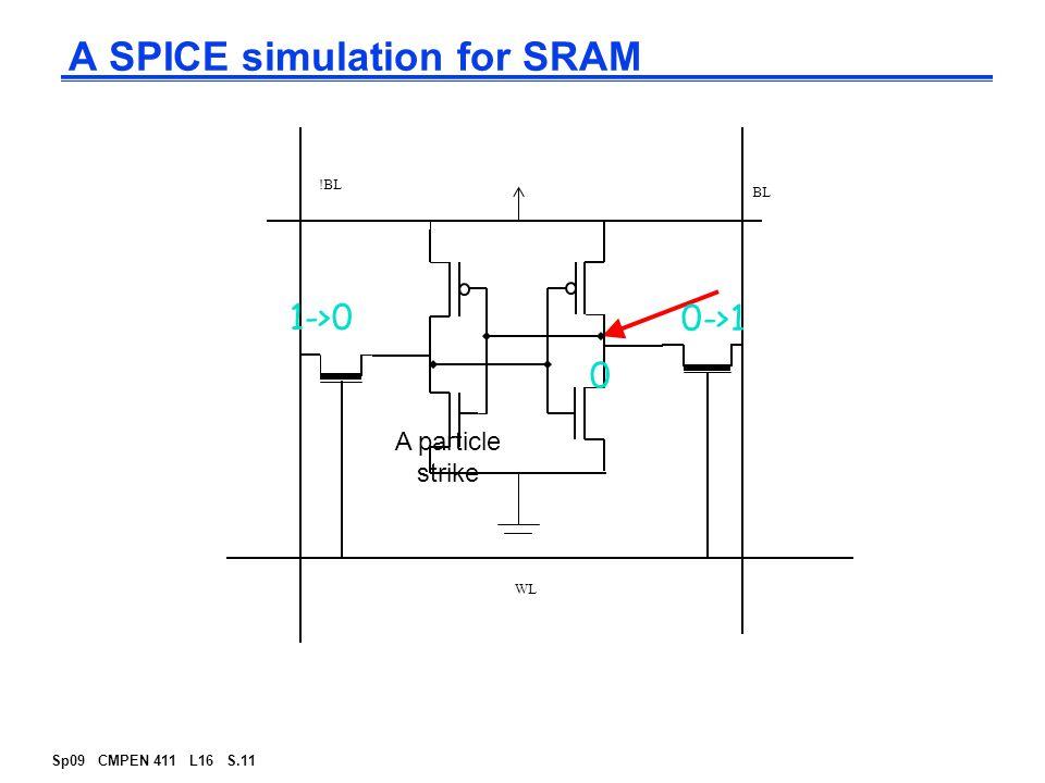 Sp09 CMPEN 411 L16 S.11 A SPICE simulation for SRAM A particle strike !BL BL WL 0->1 1->0 0