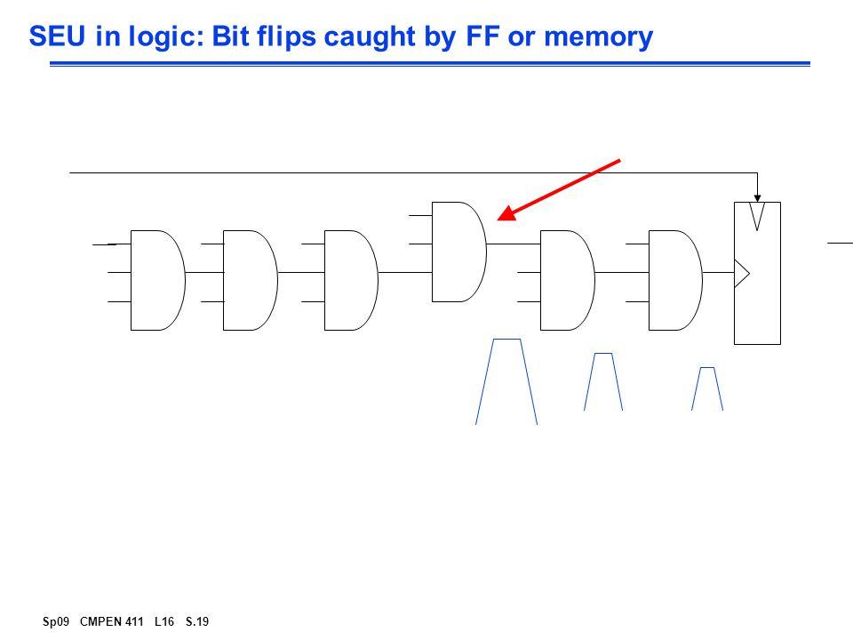 Sp09 CMPEN 411 L16 S.19 SEU in logic: Bit flips caught by FF or memory