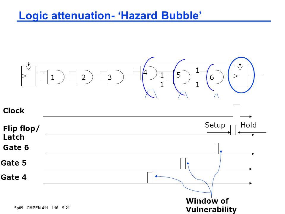 Sp09 CMPEN 411 L16 S.21 Logic attenuation- 'Hazard Bubble' Clock HoldSetup Flip flop/ Latch 123 4 5 6 Gate 6 Gate 5 Gate 4 Window of Vulnerability 1 11 1