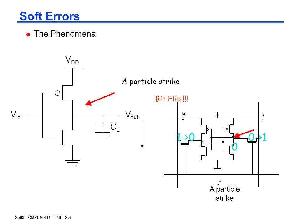 Sp09 CMPEN 411 L16 S.4 Soft Errors l The Phenomena V DD V out CLCL V in A particle strike Bit Flip !!.