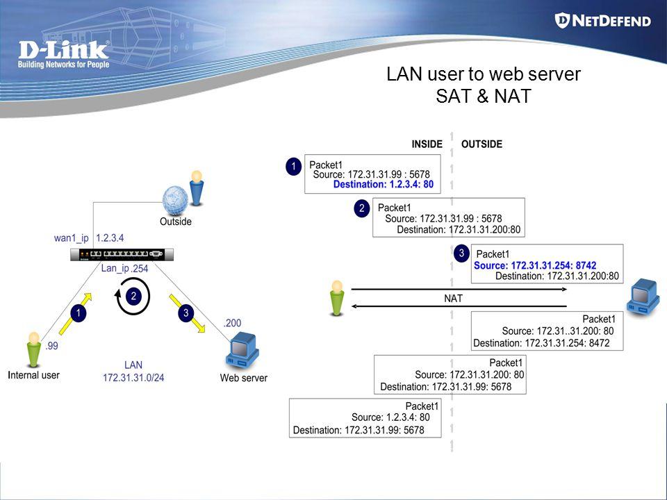 LAN user to web server SAT & NAT