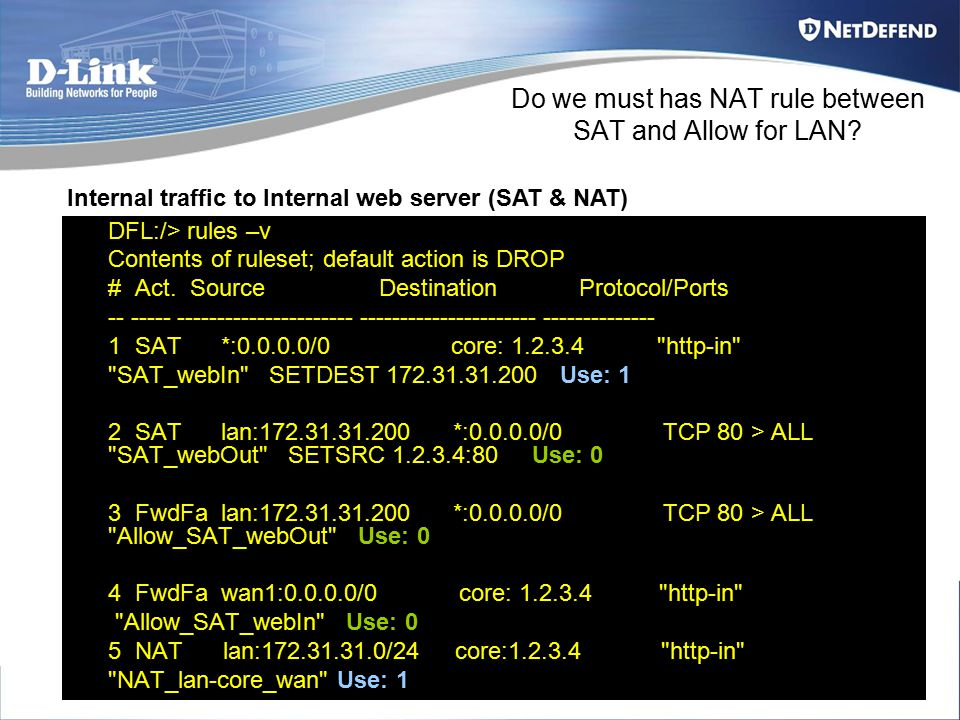 Do we must has NAT rule between SAT and Allow for LAN.