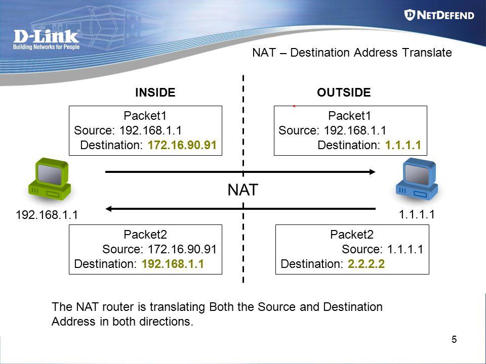 5 NAT – Destination Address Translate INSIDEOUTSIDE Packet1 Source: 192.168.1.1 Destination: 1.1.1.1 Packet1 Source: 192.168.1.1 Destination: 172.16.90.91 192.168.1.1 1.1.1.1 Packet2 Source: 1.1.1.1 Destination: 2.2.2.2 Packet2 Source: 172.16.90.91 Destination: 192.168.1.1 NAT The NAT router is translating Both the Source and Destination Address in both directions.