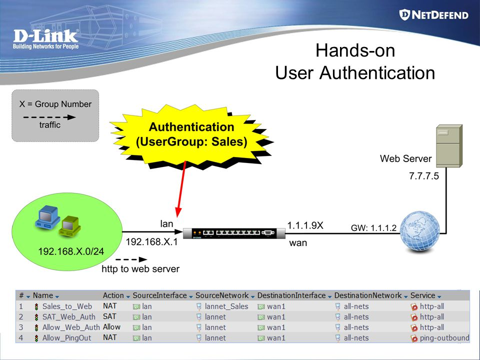 Hands-on User Authentication