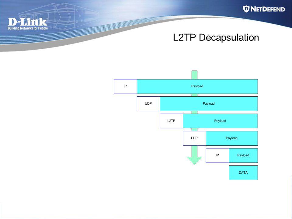 L2TP Decapsulation