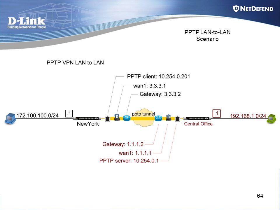 64 PPTP LAN-to-LAN Scenario