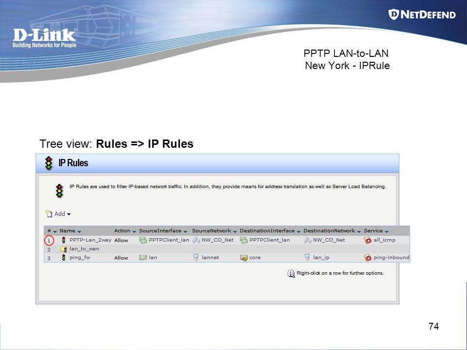 74 PPTP LAN-to-LAN New York - IPRule Tree view: Rules => IP Rules