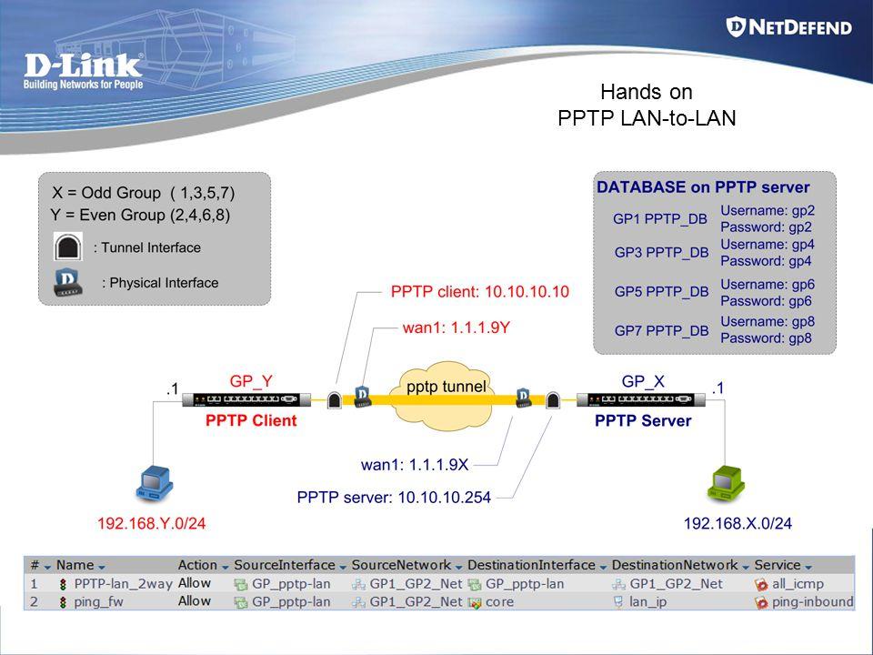 Hands on PPTP LAN-to-LAN