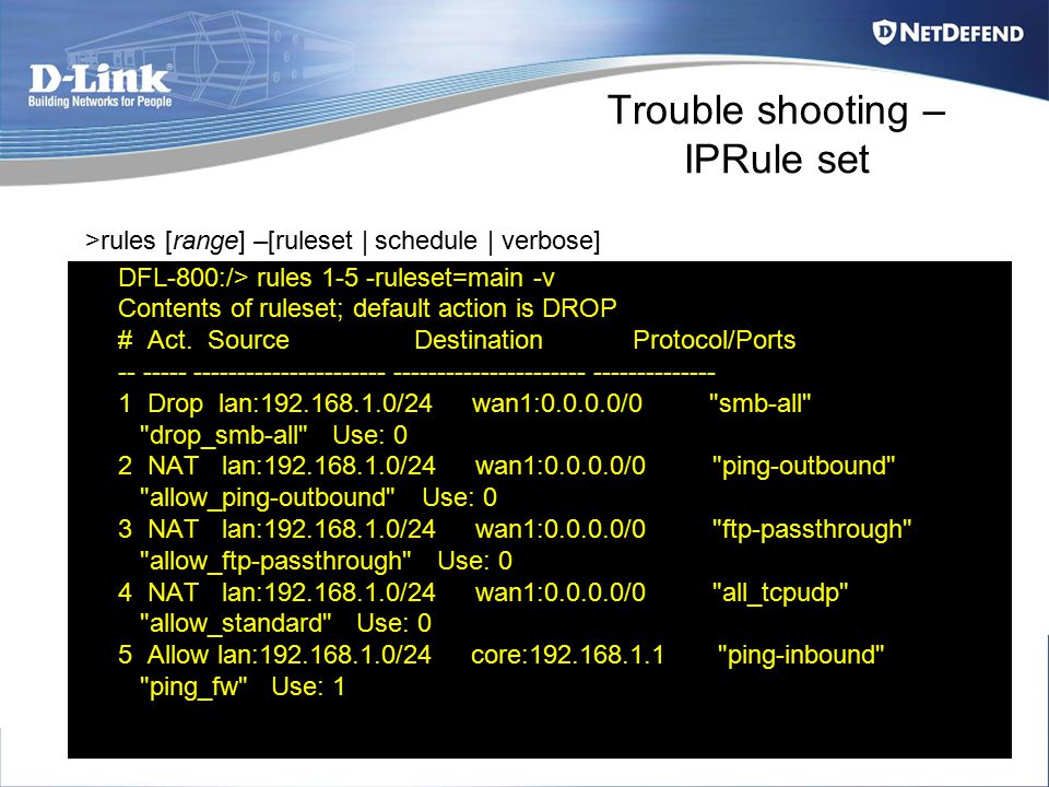 Trouble shooting – IPRule set DFL-800:/> rules 1-5 -ruleset=main -v Contents of ruleset; default action is DROP # Act.