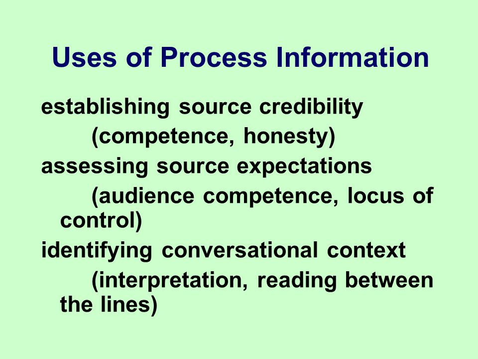 establishing source credibility (competence, honesty) assessing source expectations (audience competence, locus of control) identifying conversational context (interpretation, reading between the lines) Uses of Process Information