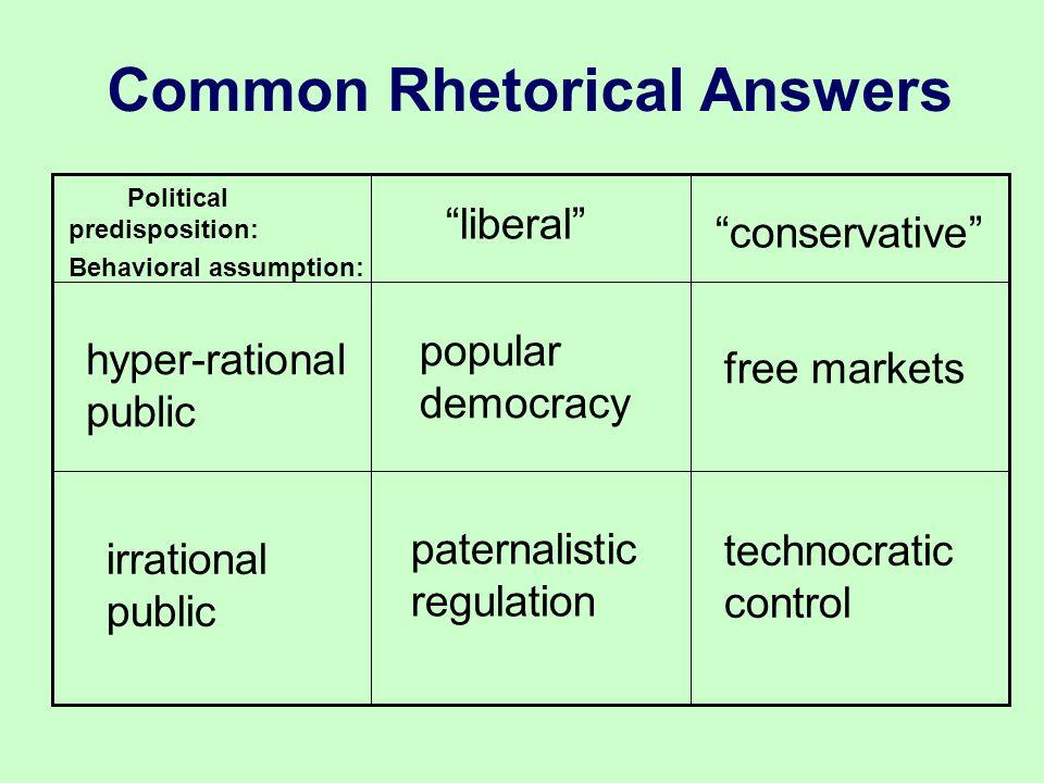 technocratic control paternalistic regulation irrational public free markets popular democracy hyper-rational public conservative liberal Political predisposition: Behavioral assumption: Common Rhetorical Answers
