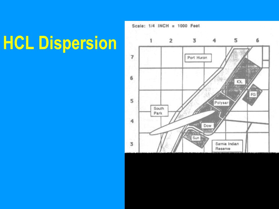 HCL Dispersion