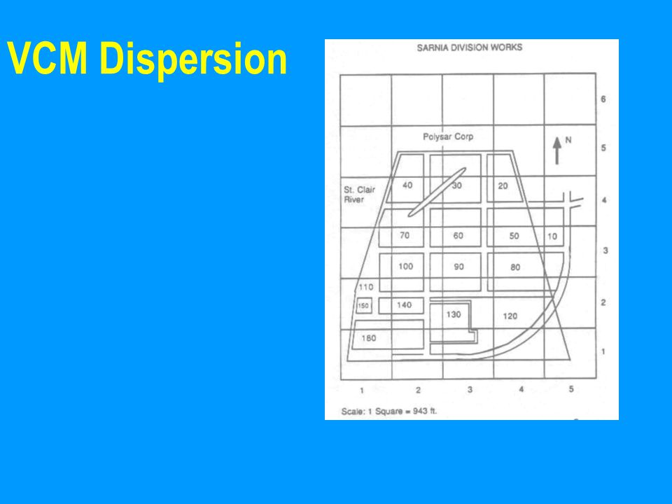 VCM Dispersion