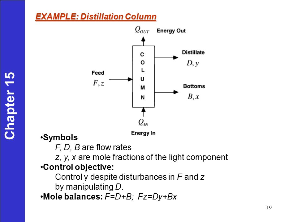 EXAMPLE: Distillation Column Symbols F, D, B are flow rates z, y, x are mole fractions of the light component Control objective: Control y despite dis