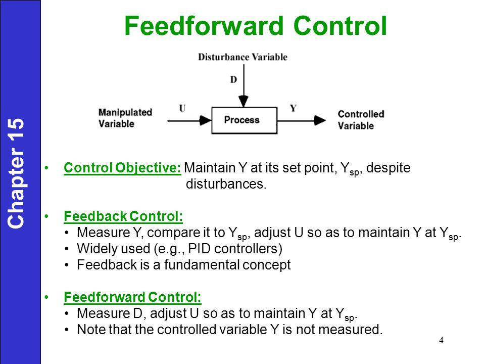 Feedforward vs. Feedback Control Chapter 15 5