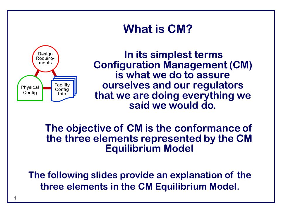 What is CM? In its simplest terms Configuration Management (CM) is what we do to assure ourselves and our regulators that we are doing everything we s