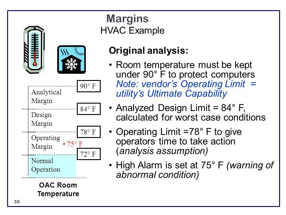 Margins Normal Operation Operating Margin Design Margin Analytical Margin HVAC Example OAC Room Temperature Original analysis: Room temperature must b