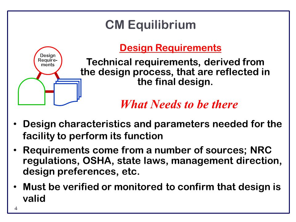 CM Equilibrium Technical requirements, derived from the design process, that are reflected in the final design. What Needs to be there Design characte