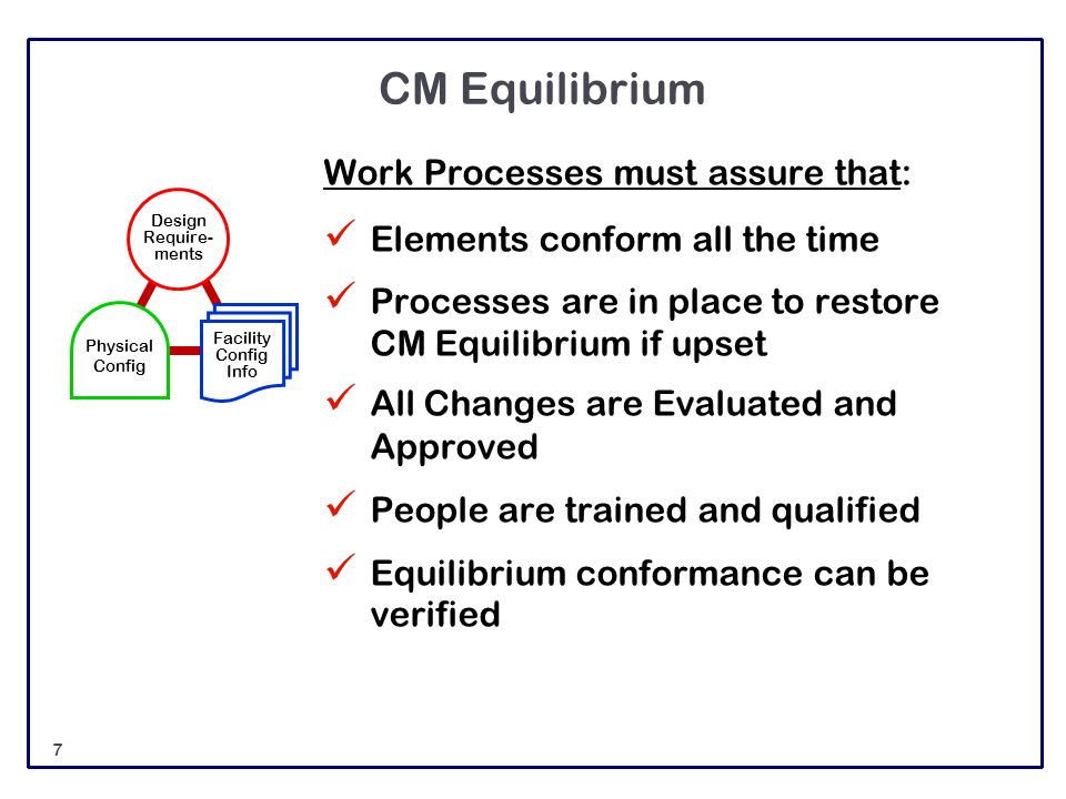 Work Processes must assure that: Elements conform all the time Processes are in place to restore CM Equilibrium if upset All Changes are Evaluated and