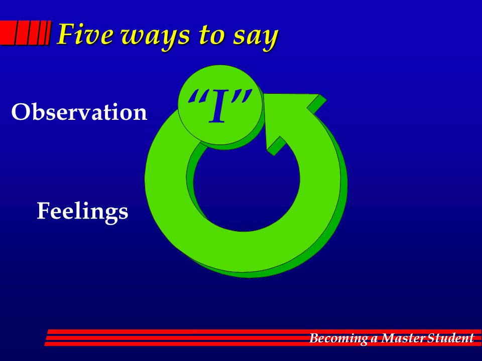 Becoming a Master Student Five ways to say Observation I Feelings