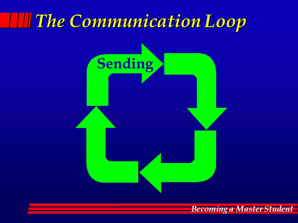 Becoming a Master Student The Communication Loop Sending
