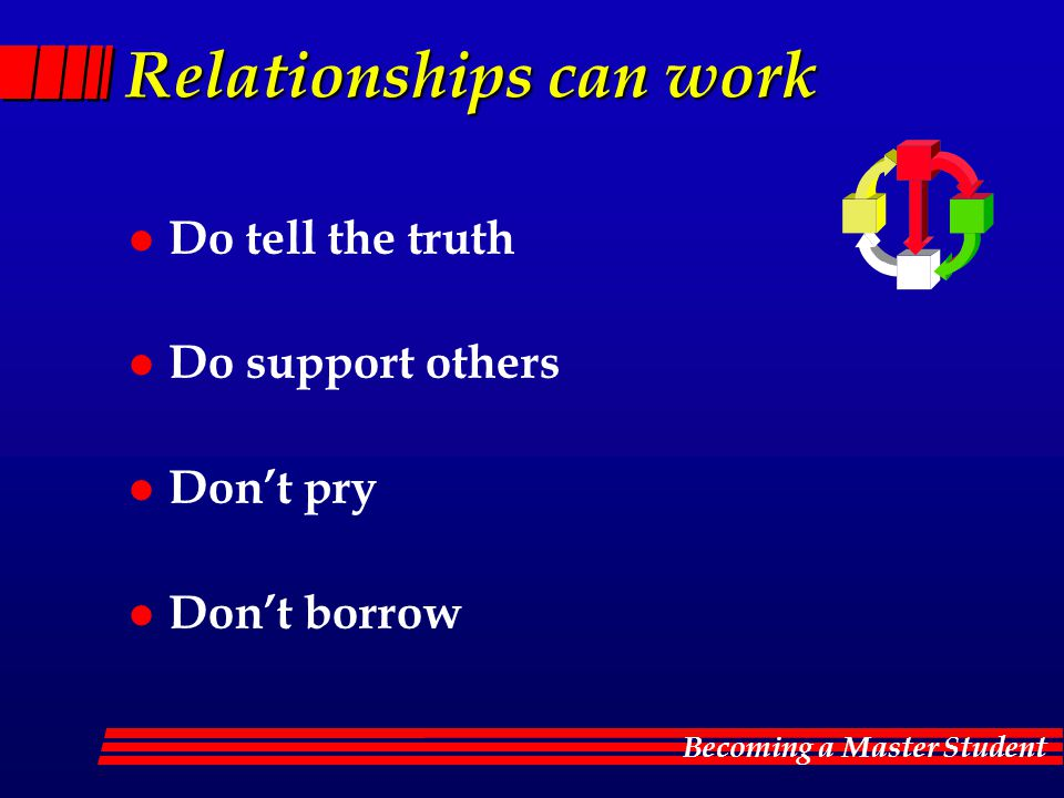 Becoming a Master Student Relationships can work l Do tell the truth l Do support others l Don't pry l Don't borrow