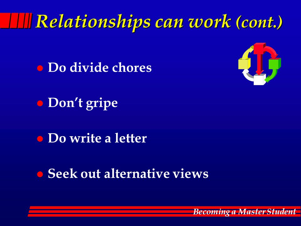 Becoming a Master Student Relationships can work (cont.) l Do divide chores l Don't gripe l Do write a letter l Seek out alternative views