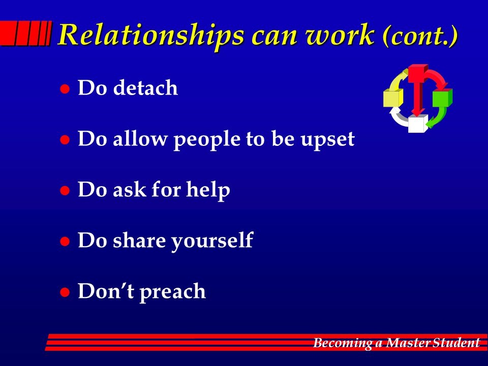 Becoming a Master Student Relationships can work (cont.) l Do detach l Do allow people to be upset l Do ask for help l Do share yourself l Don't preach