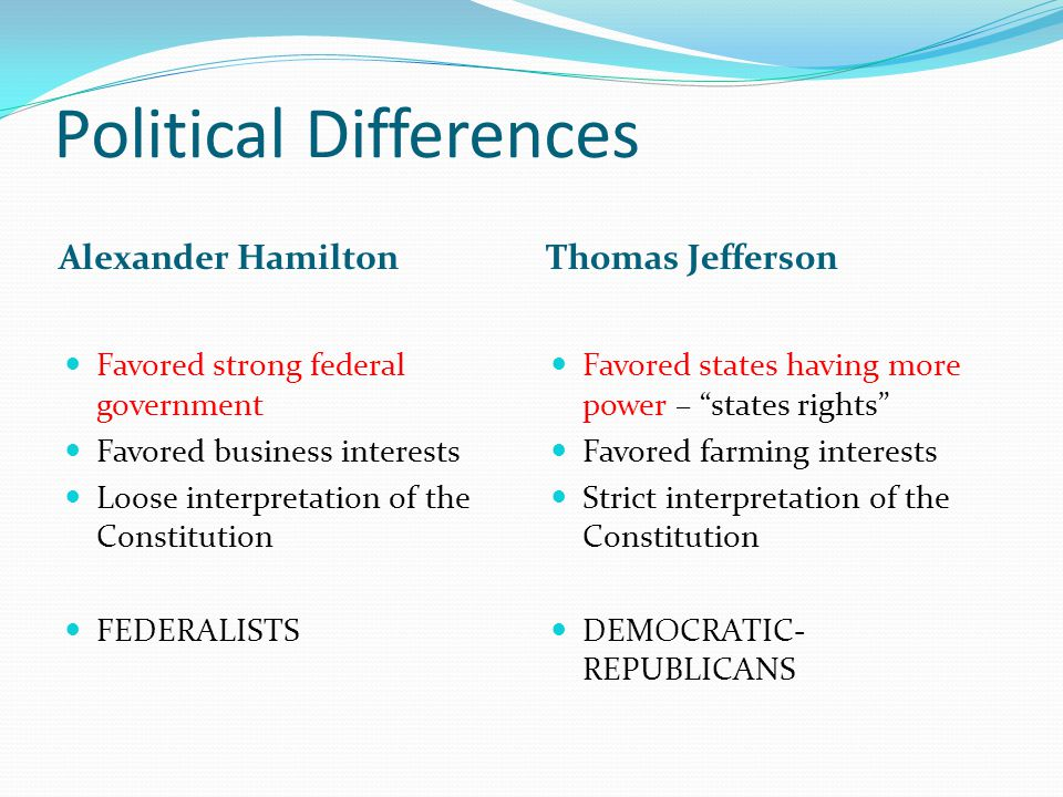 Political Differences Alexander HamiltonThomas Jefferson Favored strong federal government Favored business interests Loose interpretation of the Constitution FEDERALISTS Favored states having more power – states rights Favored farming interests Strict interpretation of the Constitution DEMOCRATIC- REPUBLICANS