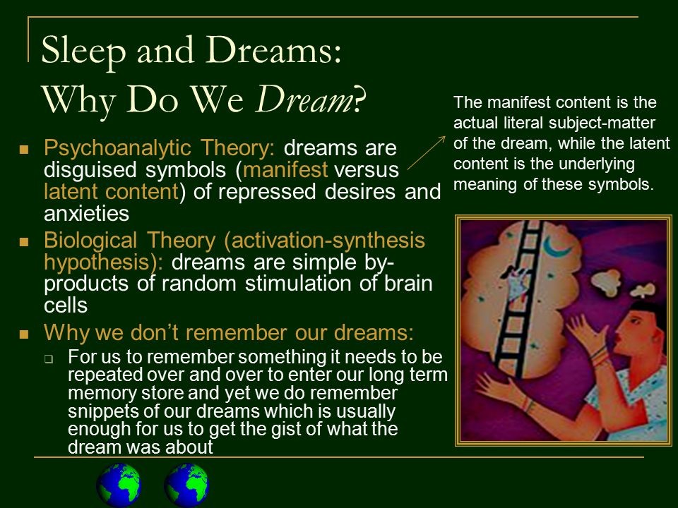 Sleep and Dreams: Why Do We Dream.