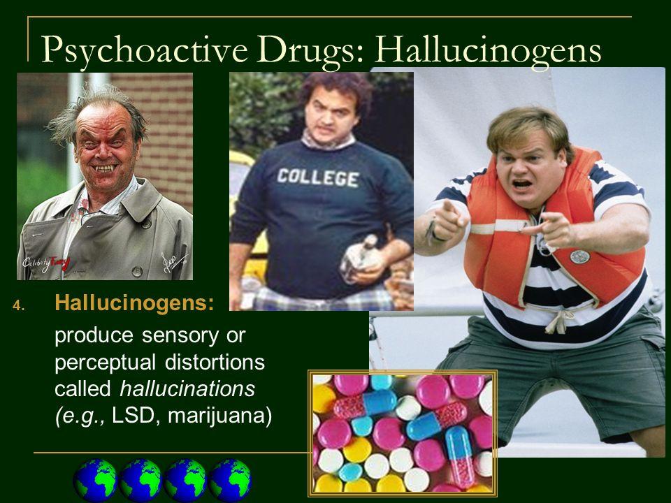 Psychoactive Drugs: Hallucinogens 4.