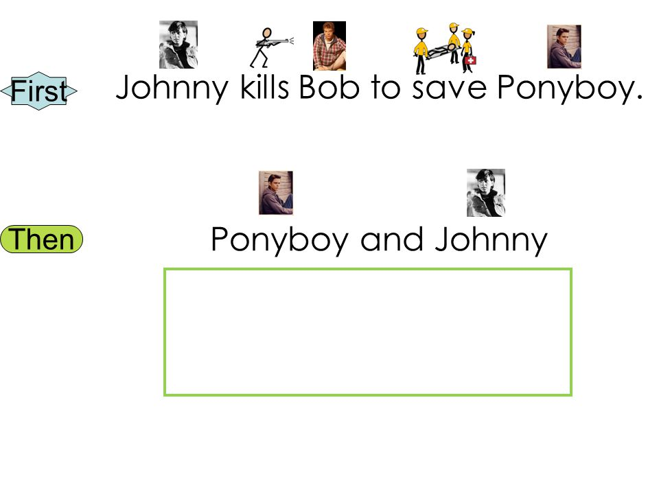 First Then Johnny kills Bob to save Ponyboy. Ponyboy and Johnny