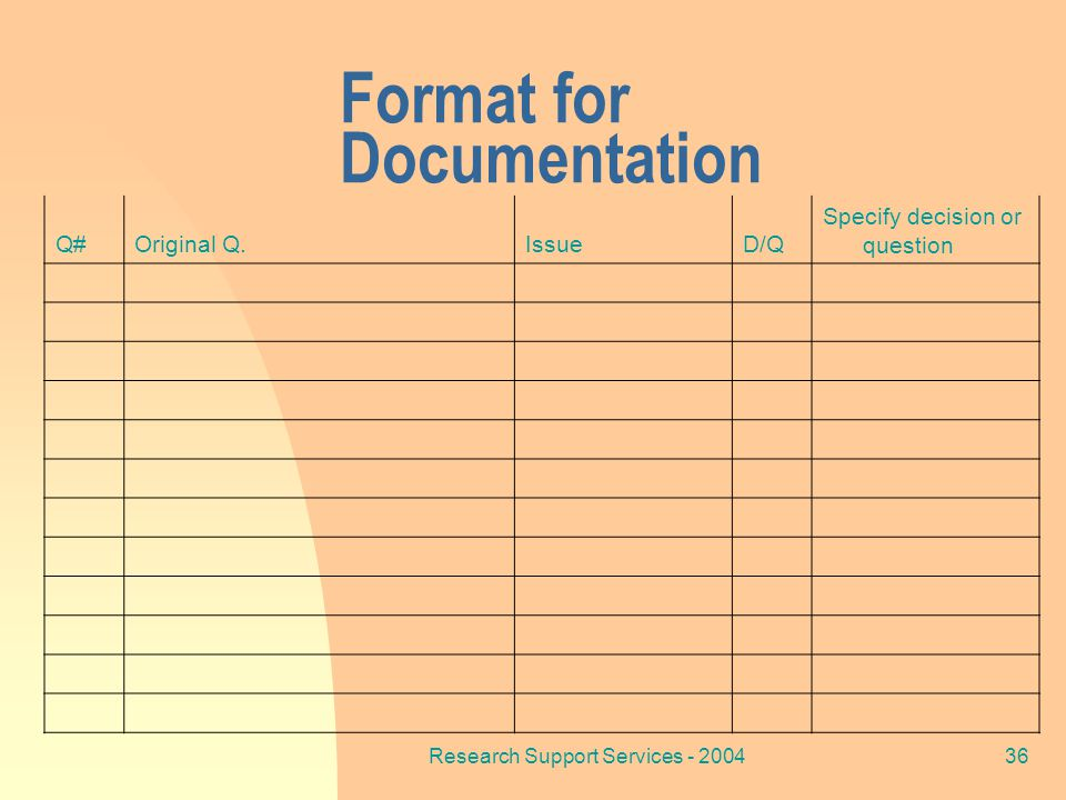 Research Support Services - 200436 Format for Documentation Q#Original Q.IssueD/Q Specify decision or question