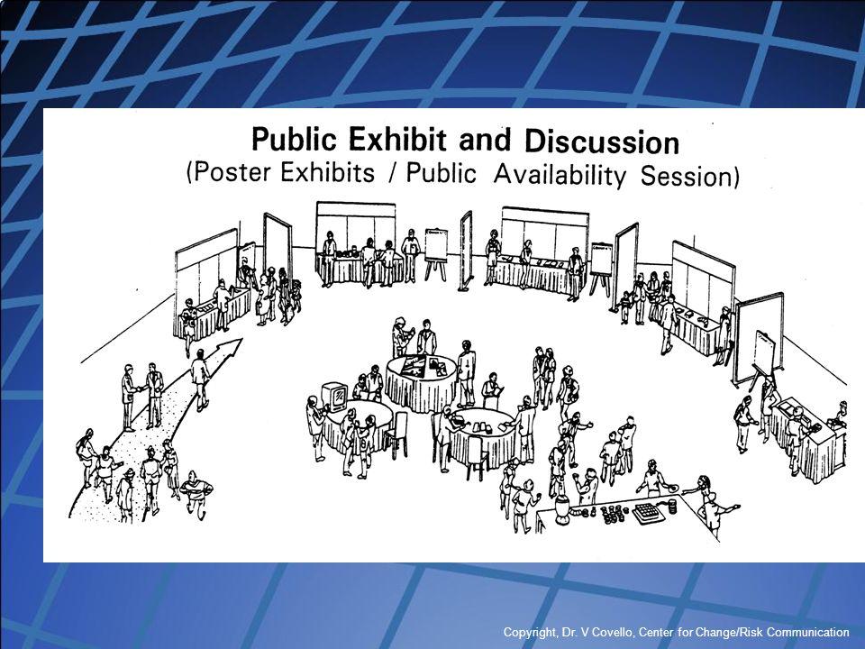 Copyright, Dr. V Covello, Center for Change/Risk Communication