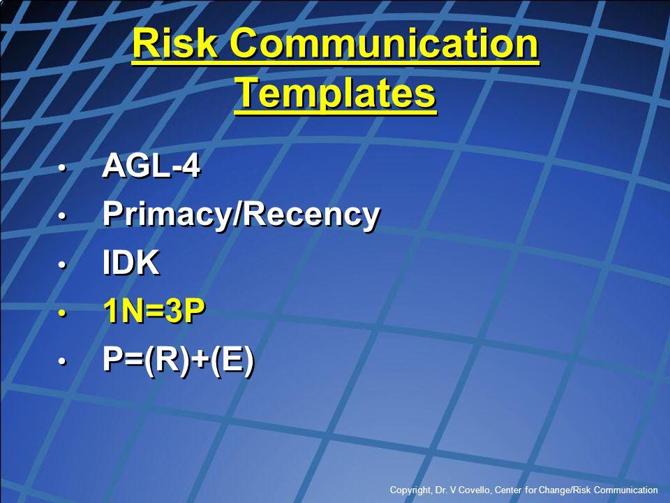 Copyright, Dr. V Covello, Center for Change/Risk Communication Risk Communication Templates AGL-4 Primacy/Recency IDK 1N=3P P=(R)+(E) AGL-4 Primacy/Re