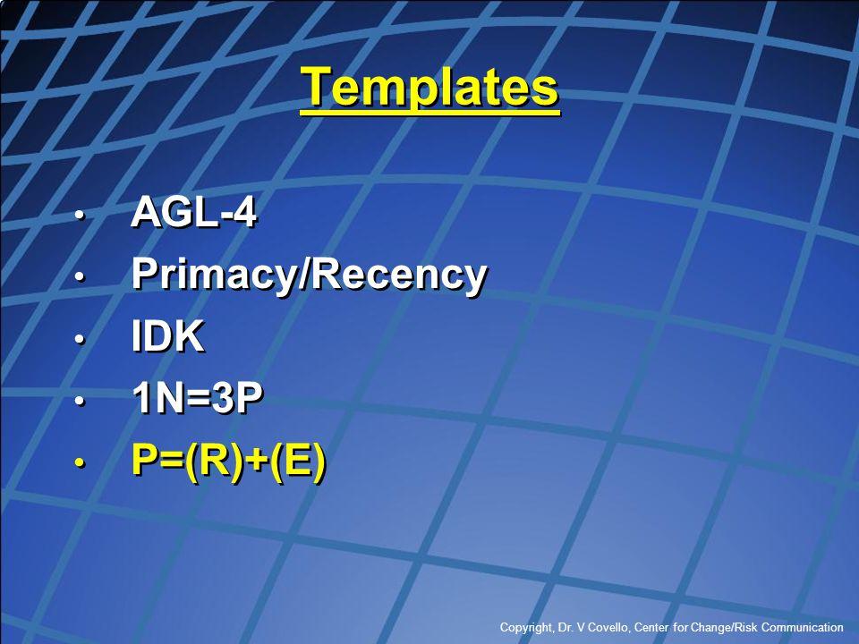 Copyright, Dr. V Covello, Center for Change/Risk Communication Templates AGL-4 Primacy/Recency IDK 1N=3P P=(R)+(E) AGL-4 Primacy/Recency IDK 1N=3P P=(