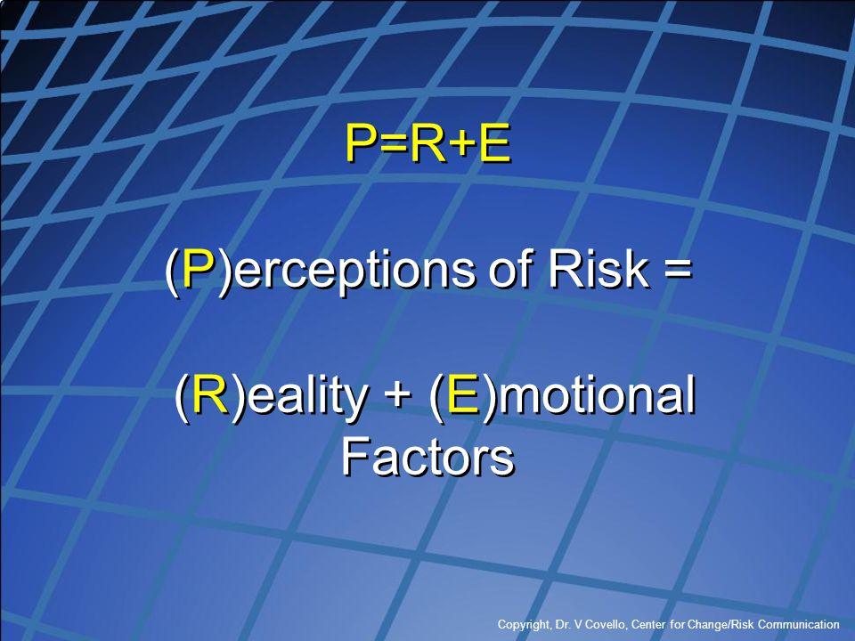 Copyright, Dr. V Covello, Center for Change/Risk Communication P=R+E (P)erceptions of Risk = (R)eality + (E)motional Factors
