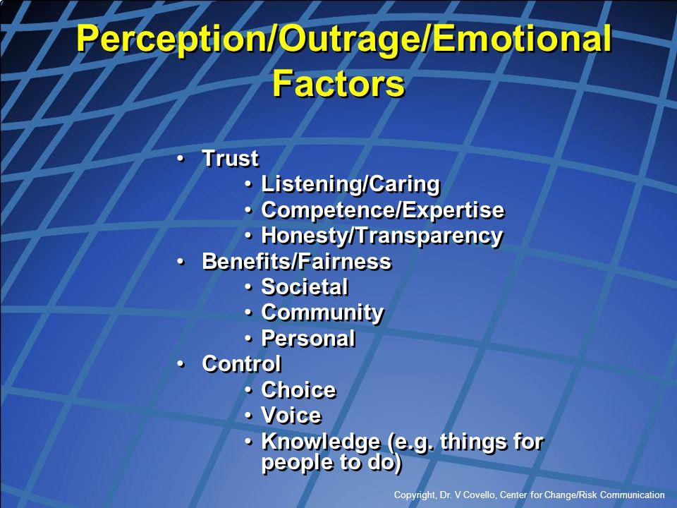 Copyright, Dr. V Covello, Center for Change/Risk Communication Perception/Outrage/Emotional Factors Trust Listening/Caring Competence/Expertise Honest