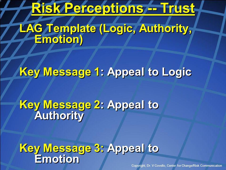Copyright, Dr. V Covello, Center for Change/Risk Communication Risk Perceptions -- Trust LAG Template (Logic, Authority, Emotion) Key Message 1: Appea