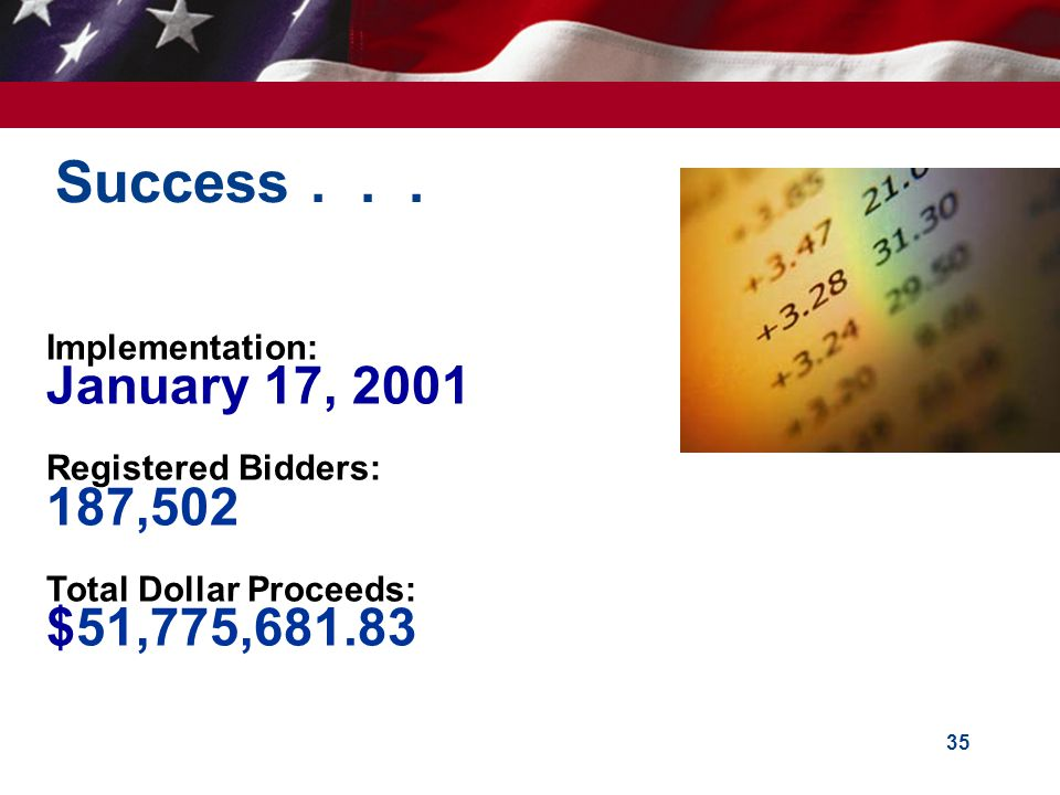 35 Implementation: January 17, 2001 Registered Bidders: 187,502 Total Dollar Proceeds: $51,775,681.83 Success...
