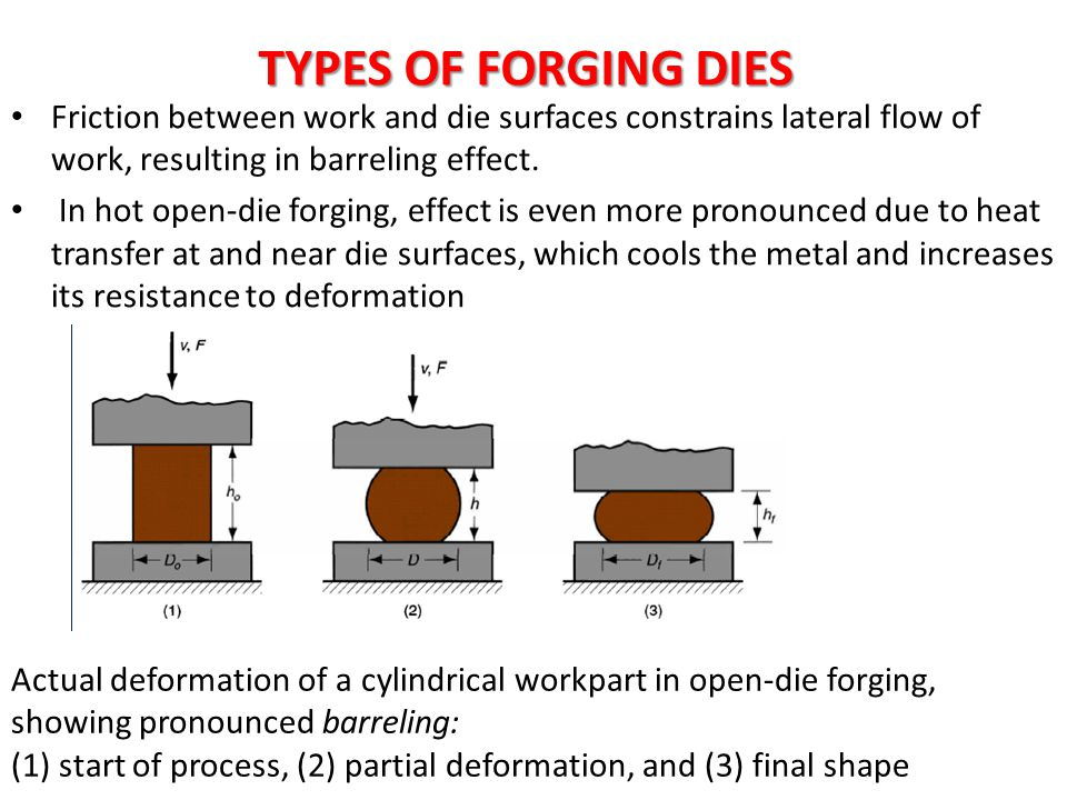 Friction between work and die surfaces constrains lateral flow of work, resulting in barreling effect. In hot open-die forging, effect is even more pr