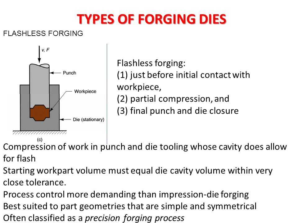 FLASHLESS FORGING TYPES OF FORGING DIES Compression of work in punch and die tooling whose cavity does allow for flash Starting workpart volume must e