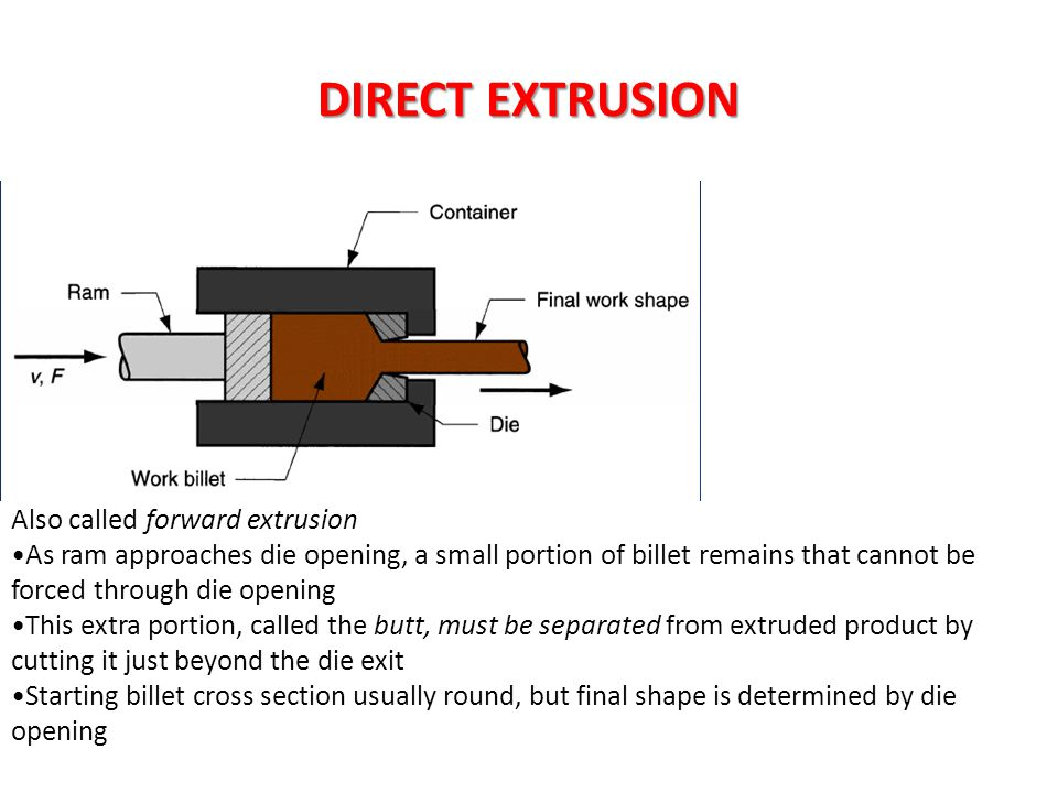 DIRECT EXTRUSION Also called forward extrusion As ram approaches die opening, a small portion of billet remains that cannot be forced through die open