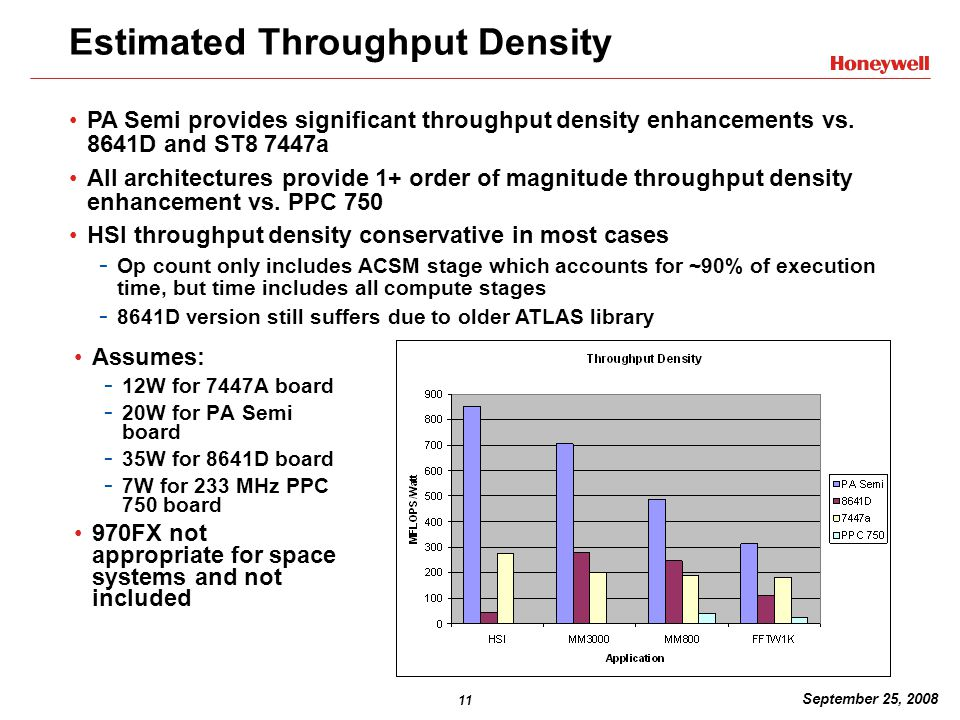 11 September 25, 2008 Estimated Throughput Density Assumes: - 12W for 7447A board - 20W for PA Semi board - 35W for 8641D board - 7W for 233 MHz PPC 750 board 970FX not appropriate for space systems and not included PA Semi provides significant throughput density enhancements vs.