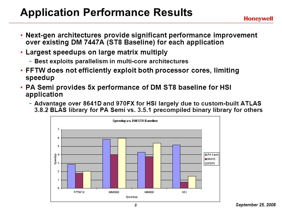 8 September 25, 2008 Application Performance Results Next-gen architectures provide significant performance improvement over existing DM 7447A (ST8 Baseline) for each application Largest speedups on large matrix multiply - Best exploits parallelism in multi-core architectures FFTW does not efficiently exploit both processor cores, limiting speedup PA Semi provides 5x performance of DM ST8 baseline for HSI application - Advantage over 8641D and 970FX for HSI largely due to custom-built ATLAS 3.8.2 BLAS library for PA Semi vs.